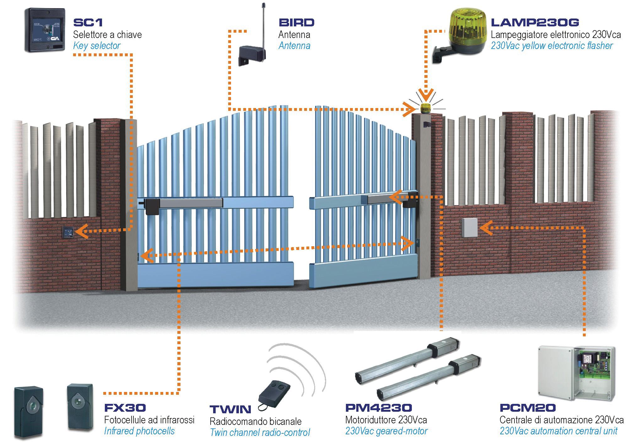 Schema Elettrico Cancello A Due Ante : Automazione aunosicurezza